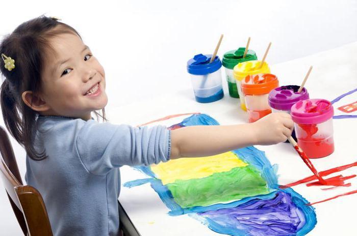 анализ физкультурного занятия в детском саду образец - фото 9