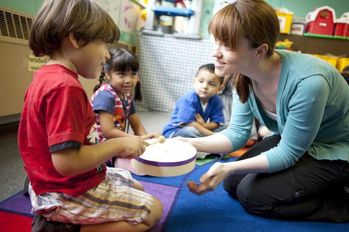 анализ физкультурного занятия в детском саду образец - фото 8