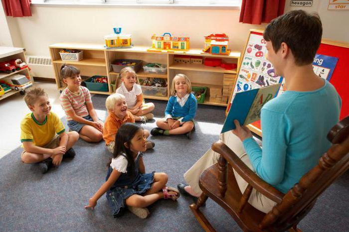 анализ физкультурного занятия в детском саду образец - фото 2