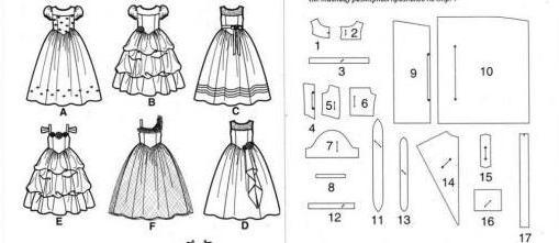 выкройки платьев для девочек 2 3 года [