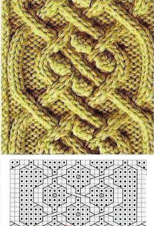 вязание кос спицами схемы с описанием шапки