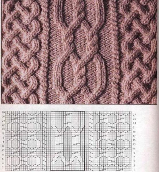 схема свитера с косами спицами