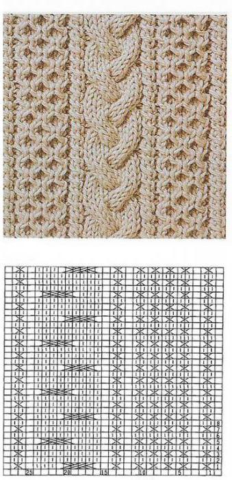 свитер с косами спицами женский схема