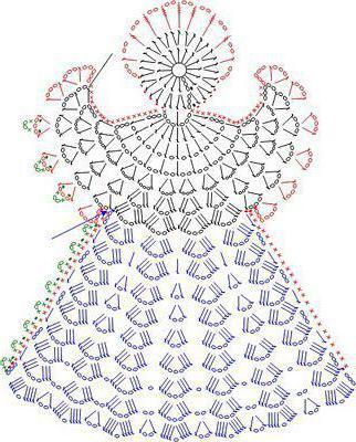 ангелы связанные крючком схемы