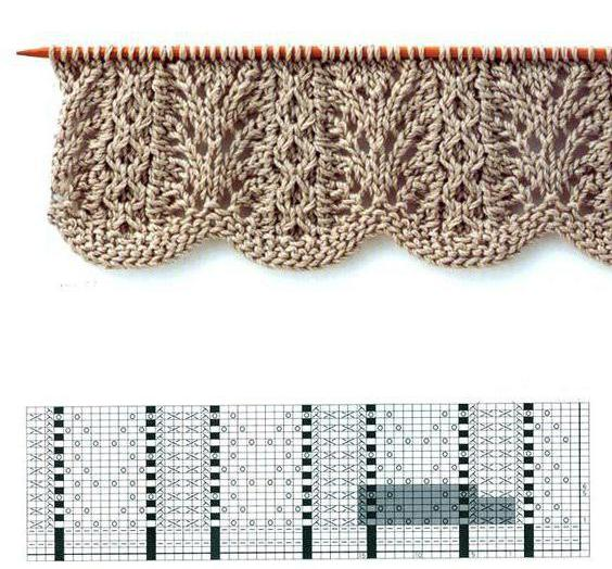 Ажурный узор спицами листики схема вязания 8 youtube.