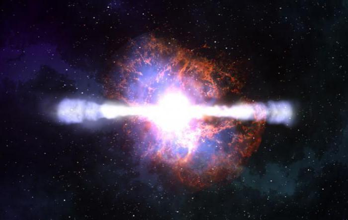 теория большого взрыва возникновение вселенной