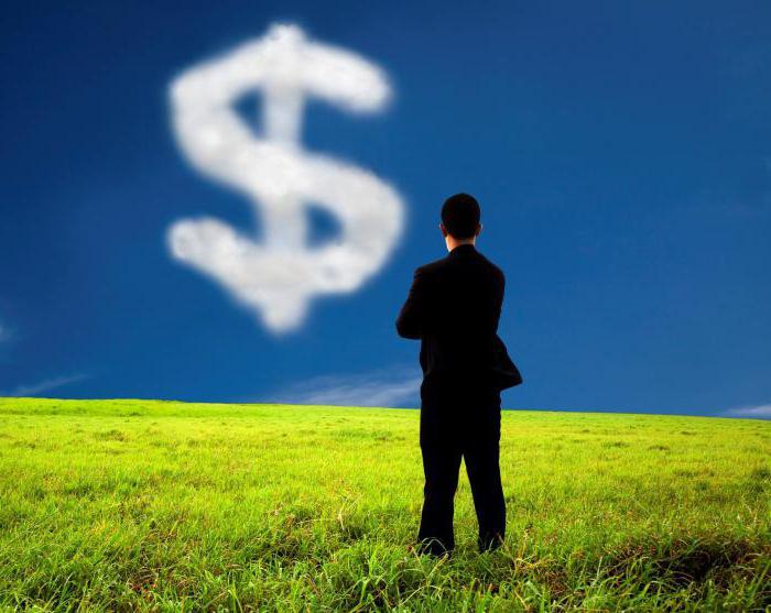 факторы влияющие на величину прибыли