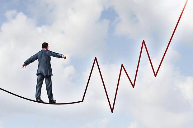 факторы влияющие на величину прибыли предприятия