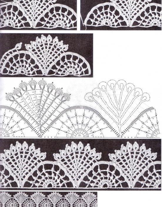 узор для вязания венецианского кружева