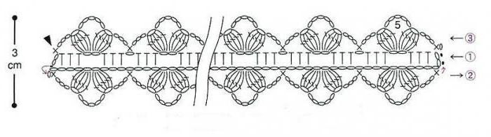 Пояс крючком схемы и описание фото для джинс