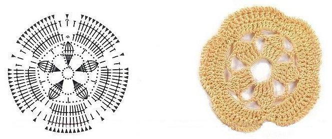 вязаные пояса крючком со схемами и описанием