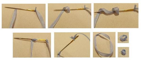 алгоритм изготовления французского узелка