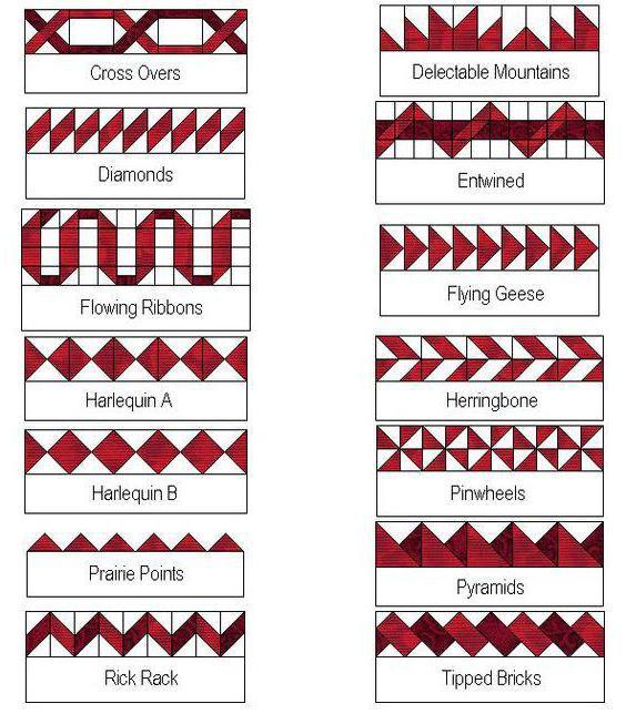 утилитарное рукоделие коврики из лоскутков