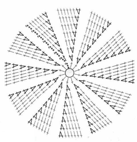 схема вязания дна шапки