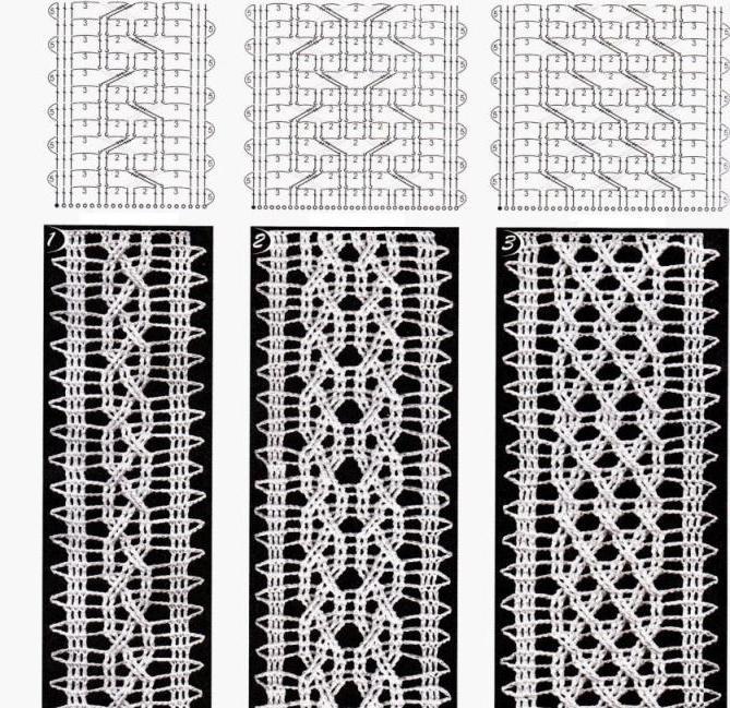 схема вязания косы крючком