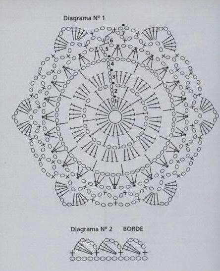 схема шестиугольника крючком