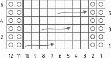 схема вязания жгута
