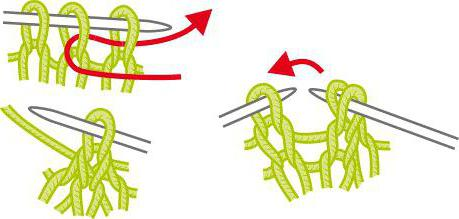 как сократить две петли симметрично