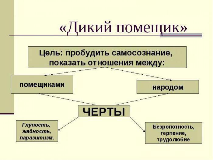 Лисята рассказ чарушин читать