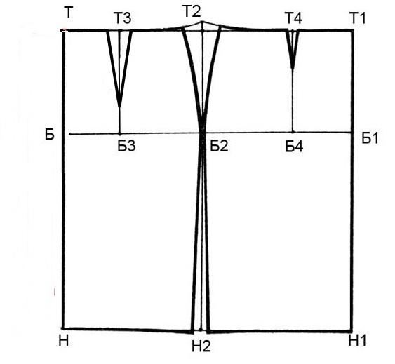 Построение базовой выкройки юбок прямого силуэта