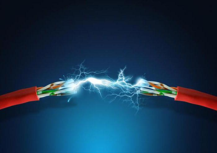 виды поражения электрическим током