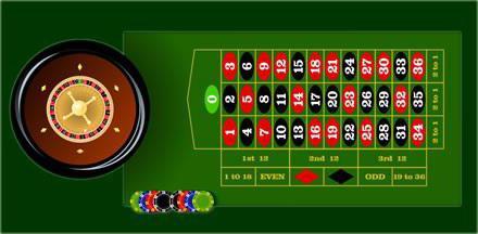 казино goldfishka отзывы казино голдфишка отзывы