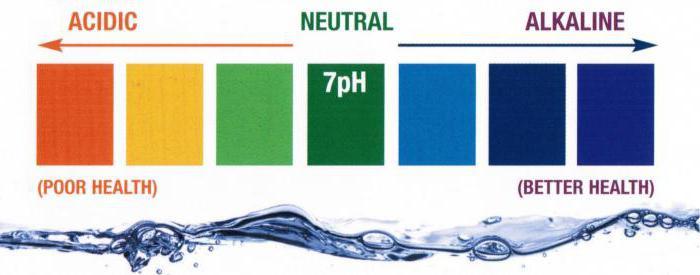 натрия гидрокарбонат порошок инструкция по применению