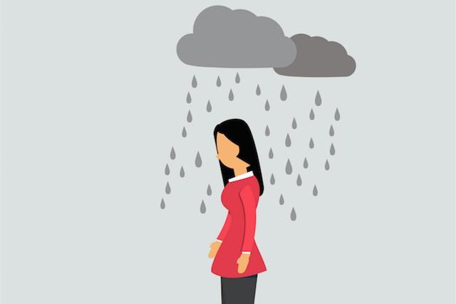 рекуррентное депрессивное расстройство симптомы
