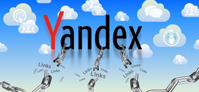 Минус слова список Яндекс Директ