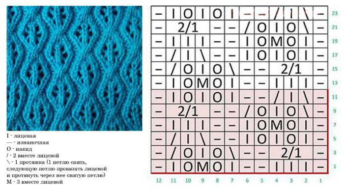 вязание спицами объемные узоры схемы