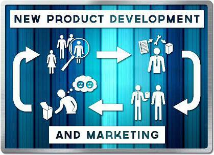 Понятие, роль, функции, структура товара в маркетинге. Товар в маркетинге - это что? Качество товара в маркетинге - это...