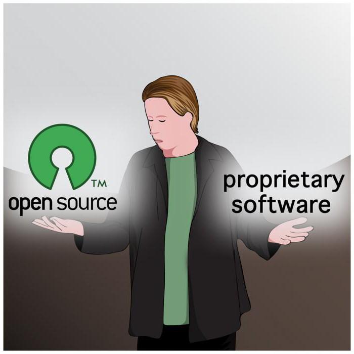 Проприетарный - это... Проприетарное программное обеспечение