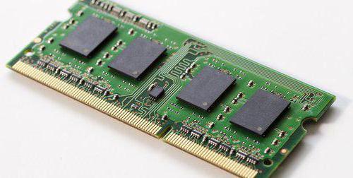 Оперативная память на ноутбуке