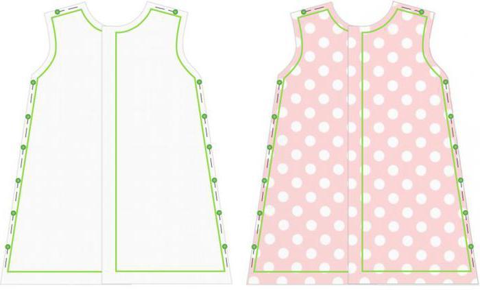 простые платья для начинающих