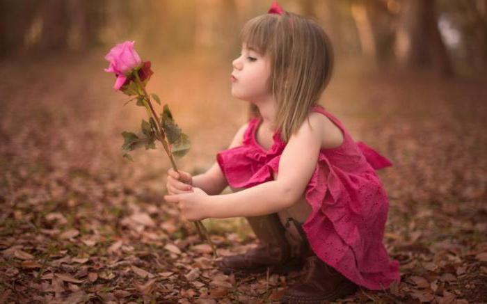 Эвелин, имя: происхождение, значение имени Эвелин для девочки, сокращение, характер и судьба