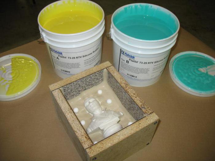 изготовление силикона