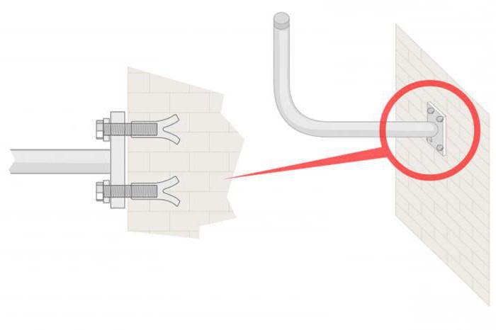 инструкция по самостоятельной установке настройке системы спутникового телевидения