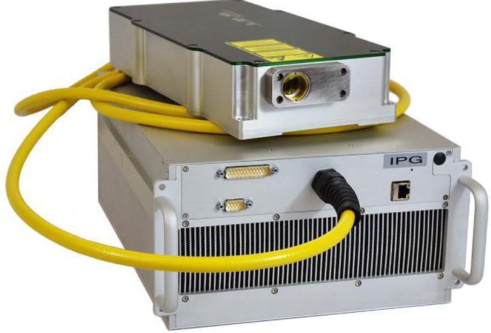 промышленные волоконные лазеры