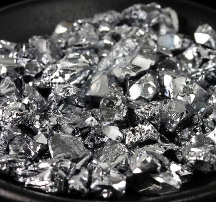 хром химический элемент свойства