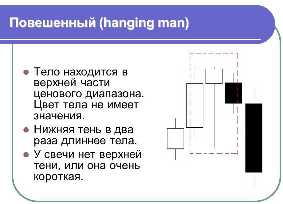 """Свечевая модель """"Повешенный"""""""