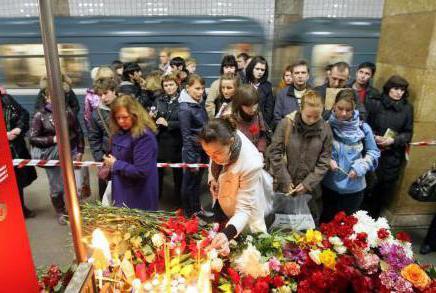 теракты на станциях метро лубянка и парк культуры 29 марта 2010 г
