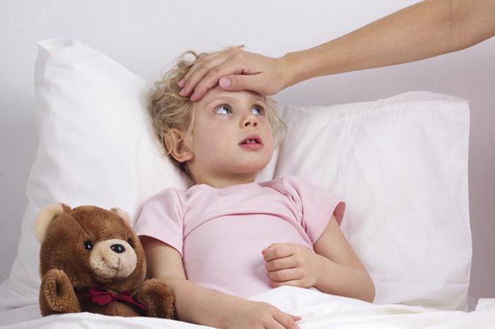 желудочный кашель симптомы лечение у детей