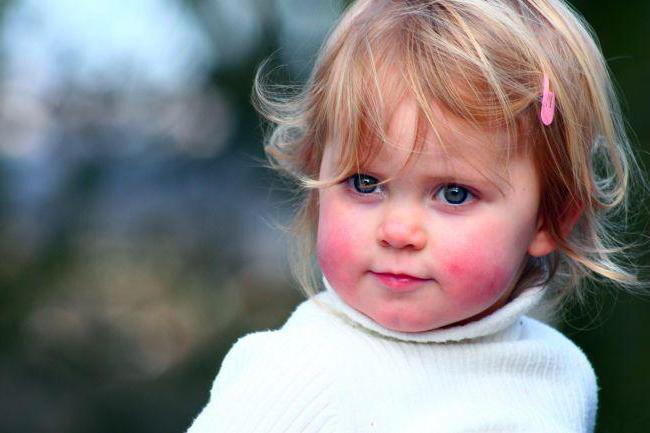 аллергия в виде красных пятен