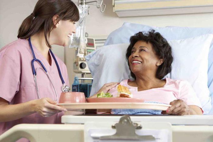 дивертикулез кишечника лечение препаратами диета