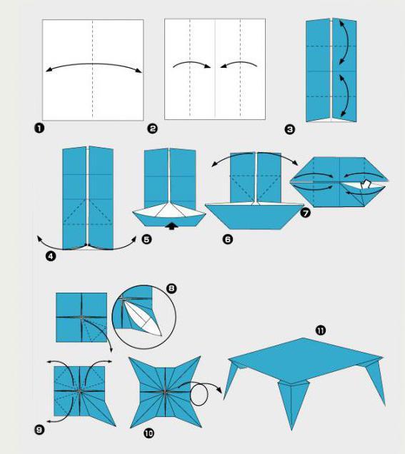 как сделать мебель из бумаги своими руками поэтапно