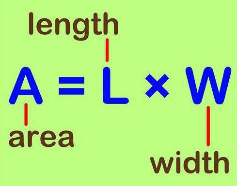 Какими буквами обозначаются длина площадь ширина