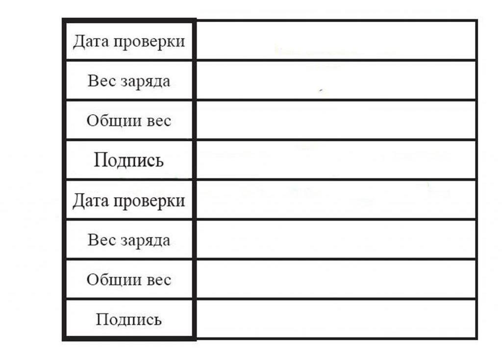 образец бирки на огнетушитель