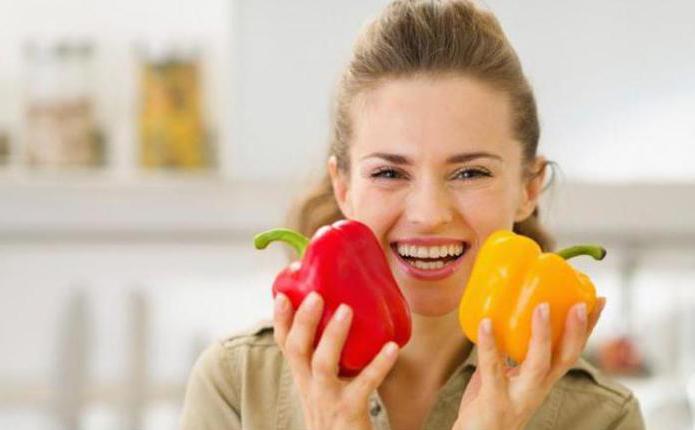 сладкий перец калорийность на 100 грамм