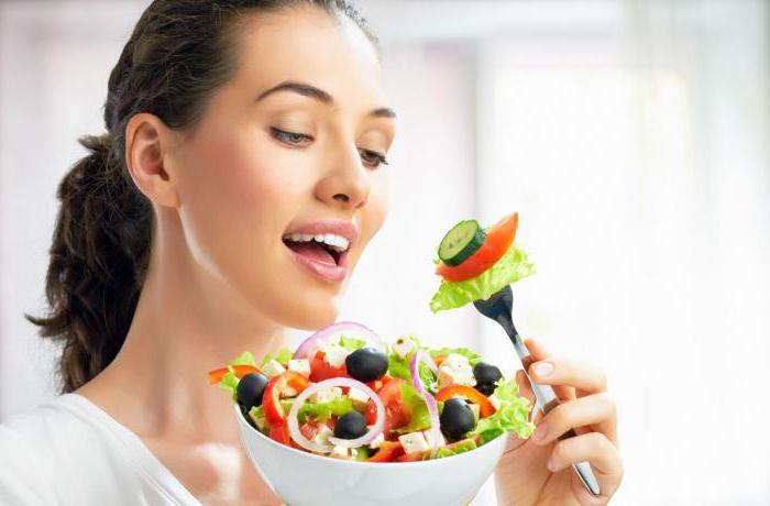 Молочные диеты для быстрого похудения