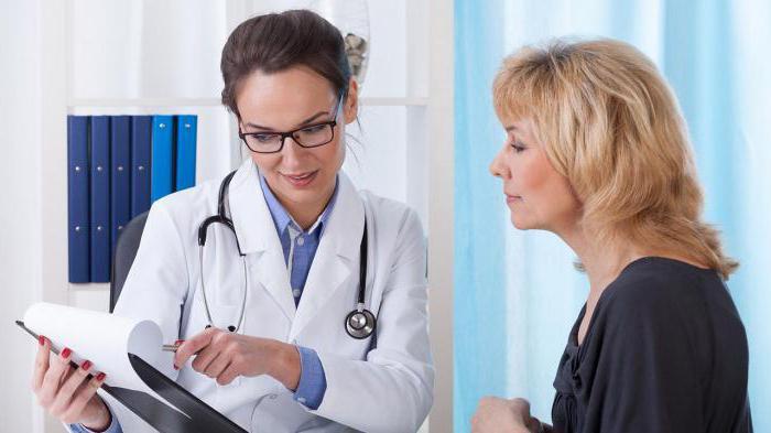 Самые эффективные и безопасные препараты при климаксе